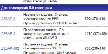 линейка рециркуляторов КРОНТ